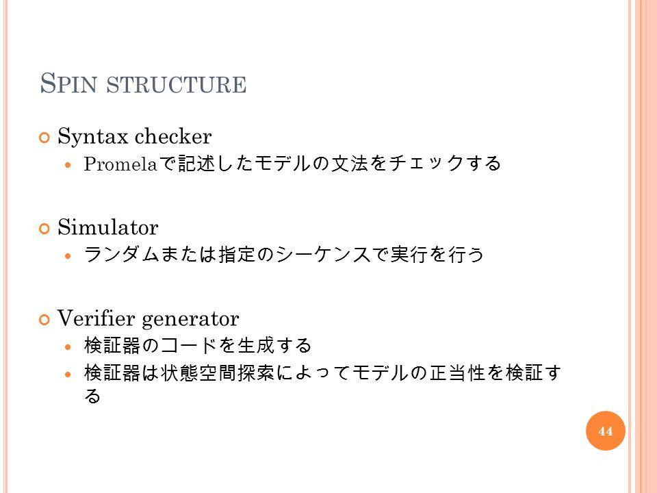 S PIN STRUCTURE 44 Syntax checker Promela で記述したモデルの文法をチェックする Simulator ランダムまたは指定のシーケンスで実行を行う Verifier generator 検証器のコードを生成する 検証器は状態空間探索によってモデルの正当性を検証す る