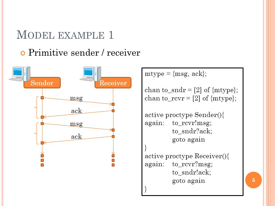 M ODEL EXAMPLE 1 Primitive sender / receiver 5 mtype = {msg, ack}; chan to_sndr = [2] of {mtype}; chan to_rcvr = [2] of {mtype}; active proctype Sende