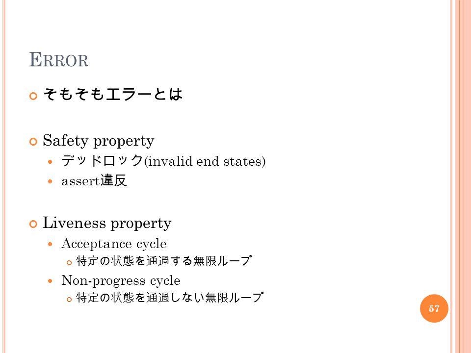 E RROR そもそもエラーとは Safety property デッドロック (invalid end states) assert 違反 Liveness property Acceptance cycle 特定の状態を通過する無限ループ Non-progress cycle 特定の状態を通過しない無限ループ 57