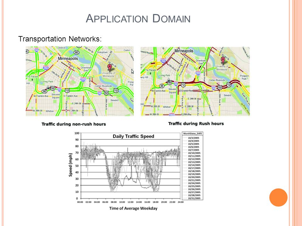 S AMPLE D ATASET Sample dataset showing the dynamic nature of Twin Cities road network.