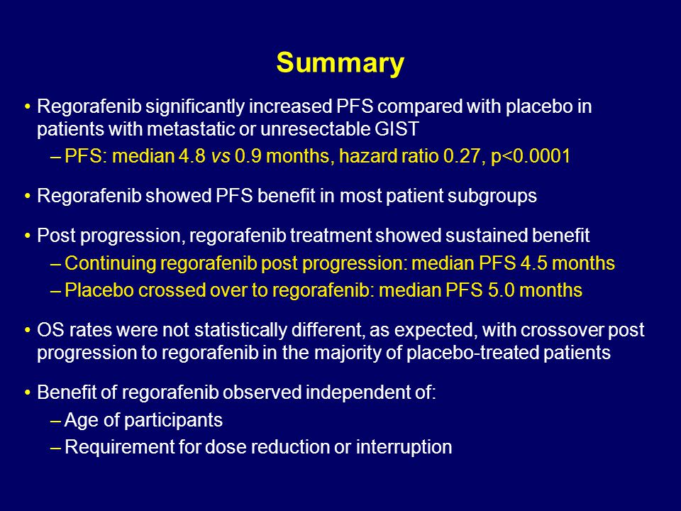 Summary Regorafenib significantly increased PFS compared with placebo in patients with metastatic or unresectable GIST –PFS: median 4.8 vs 0.9 months,