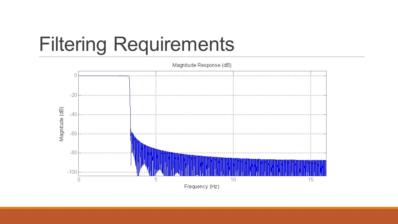 Filtering Requirements