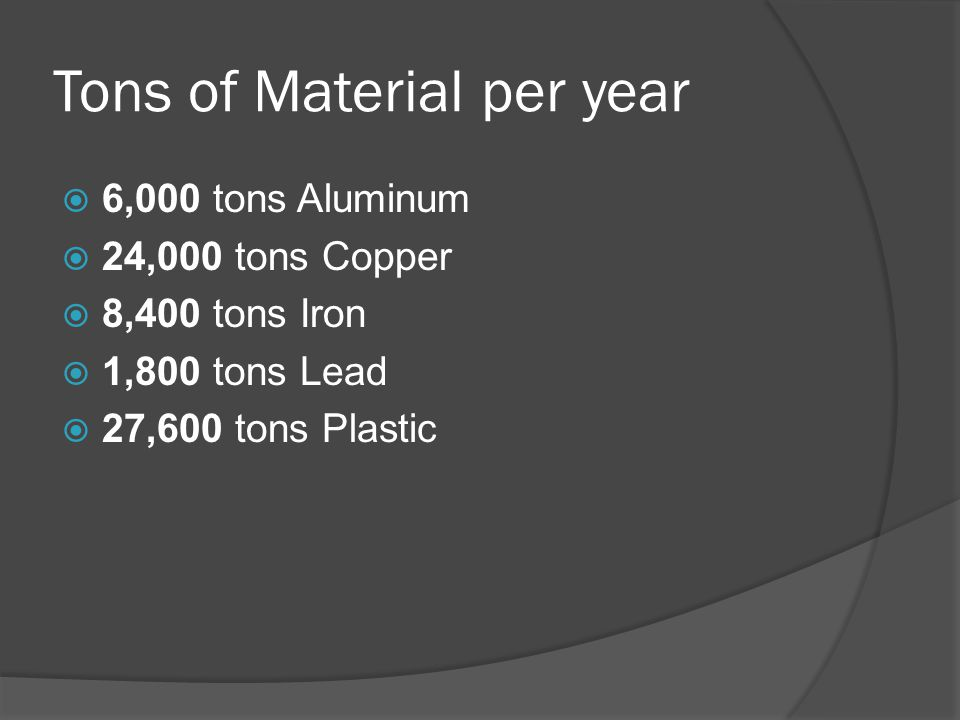Tons of Material per year  6,000 tons Aluminum  24,000 tons Copper  8,400 tons Iron  1,800 tons Lead  27,600 tons Plastic