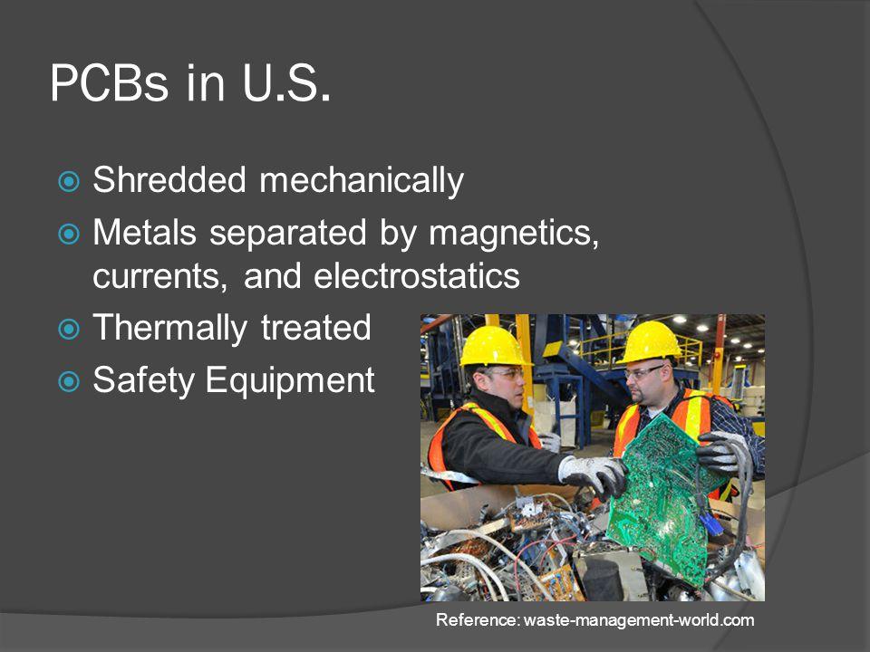 PCBs in U.S.