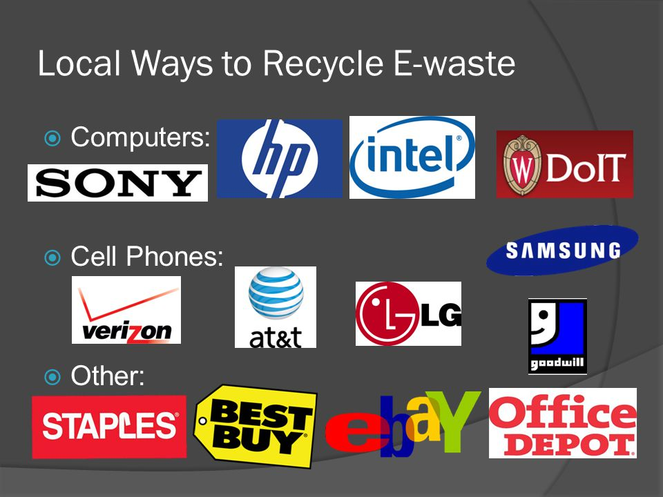 Local Ways to Recycle E-waste  Computers:  Cell Phones:  Other: