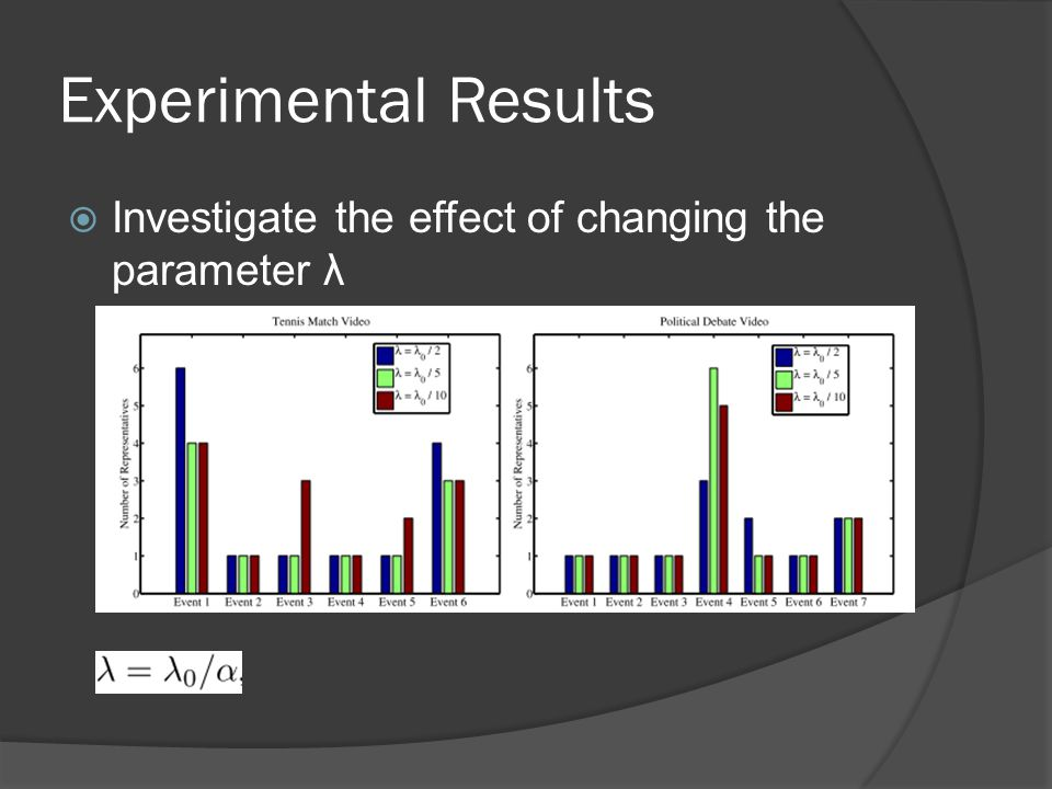 Experimental Results  Investigate the effect of changing the parameter λ