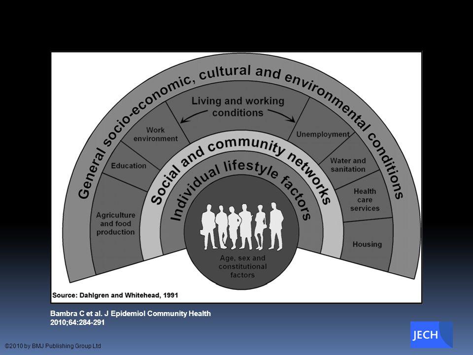 Dahlgren and Whitehead s model of the social determinants of health.