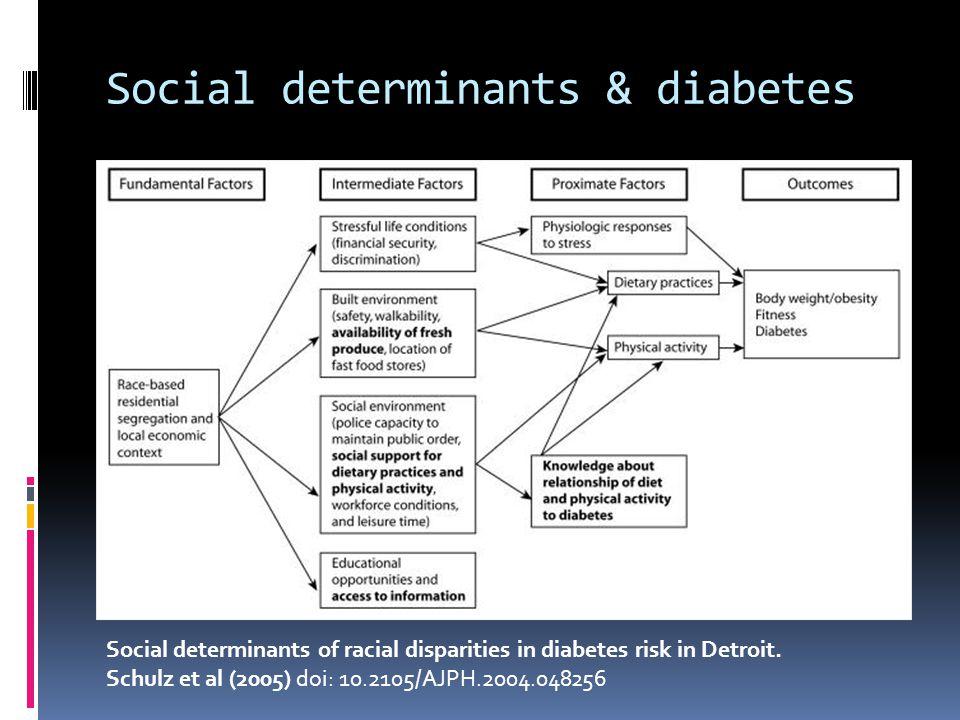 Social determinants & diabetes Social determinants of racial disparities in diabetes risk in Detroit.