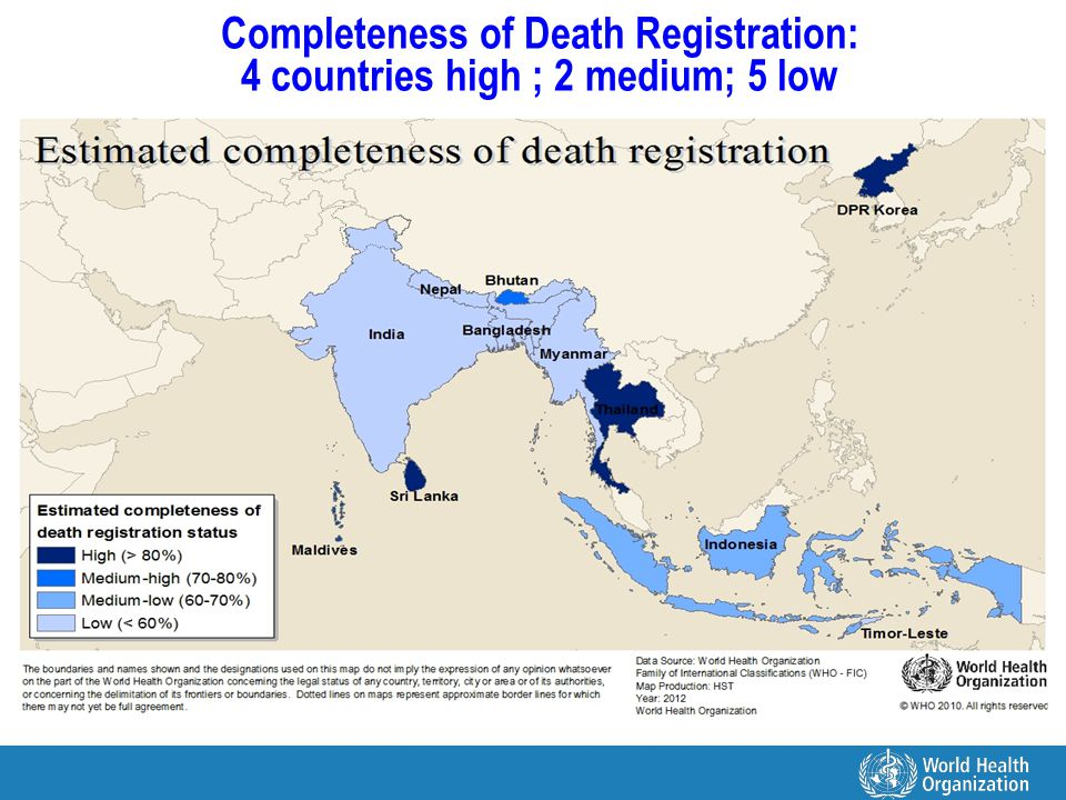 Completeness of Death Registration: 4 countries high ; 2 medium; 5 low > 80% 70-80% 60-70% < 60%