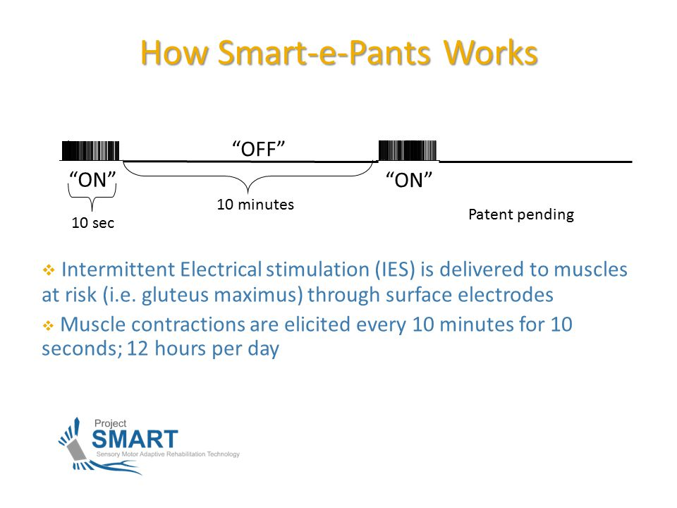 How Smart-e-Pants Works ON OFF 10 minutes 10 sec ON  Intermittent Electrical stimulation (IES) is delivered to muscles at risk (i.e.