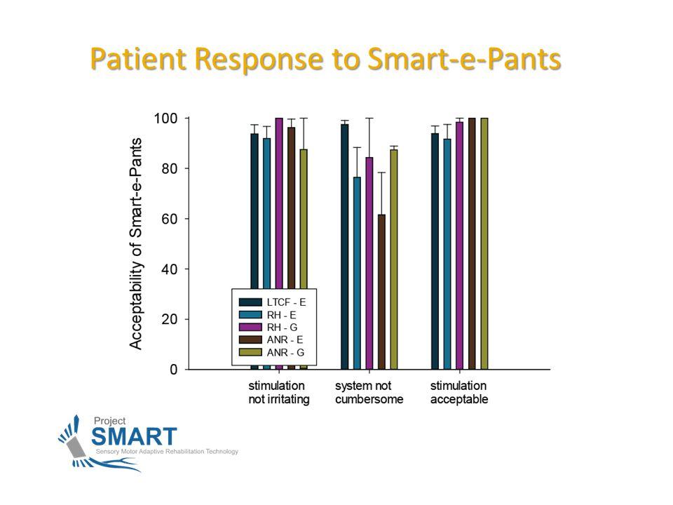 Patient Response to Smart-e-Pants