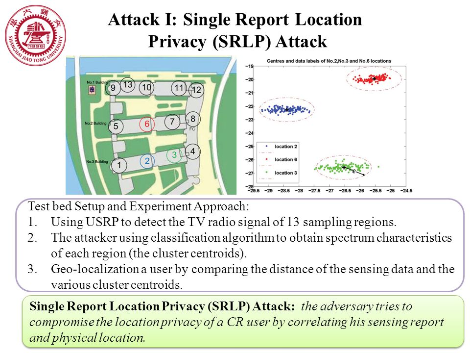 Attack I: Single Report Location Privacy (SRLP) Attack Test bed Setup and Experiment Approach: 1.Using USRP to detect the TV radio signal of 13 sampling regions.