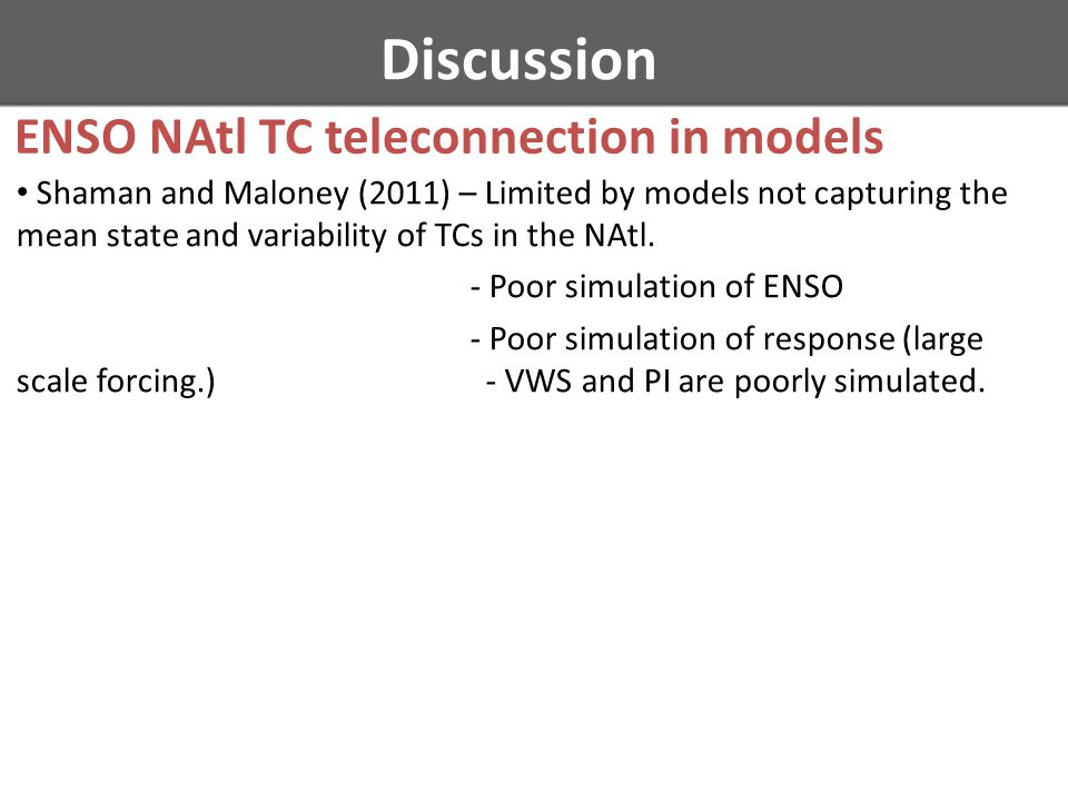 Discussion ENSO NAtl TC teleconnection in models Shaman and Maloney (2011) – Limited by models not capturing the mean state and variability of TCs in the NAtl.