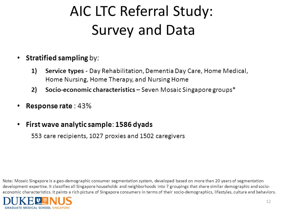 Stratified sampling by: 1)Service types - Day Rehabilitation, Dementia Day Care, Home Medical, Home Nursing, Home Therapy, and Nursing Home 2)Socio-ec
