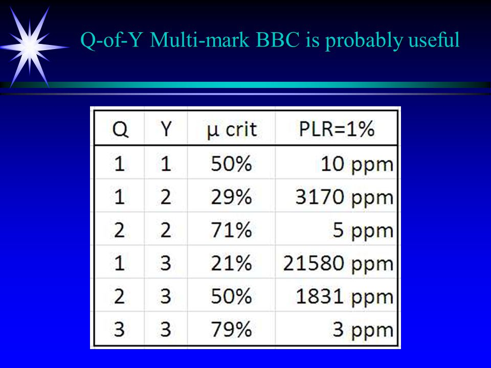 Q-of-Y Multi-mark BBC is probably useful