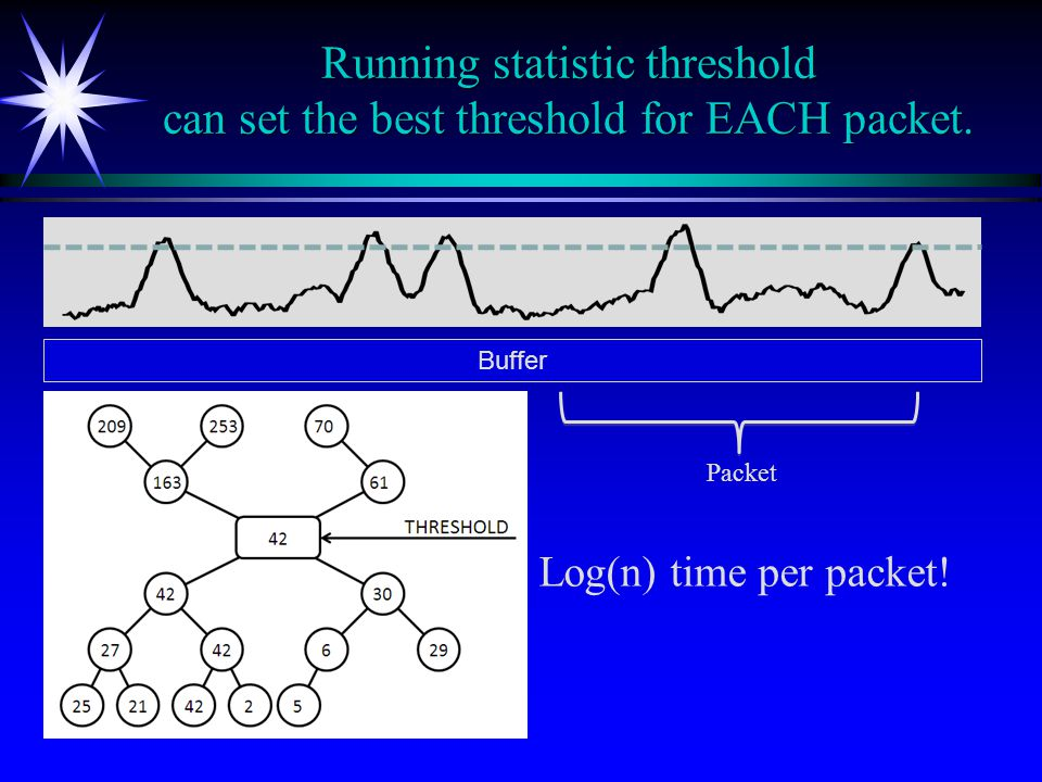 Running statistic threshold can set the best threshold for EACH packet.