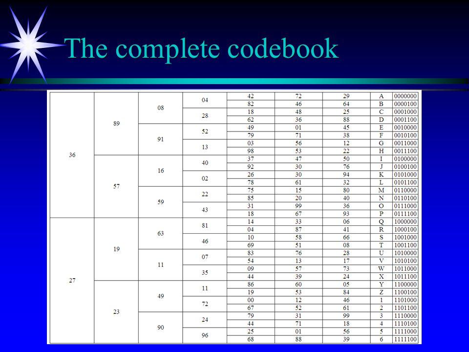 The complete codebook