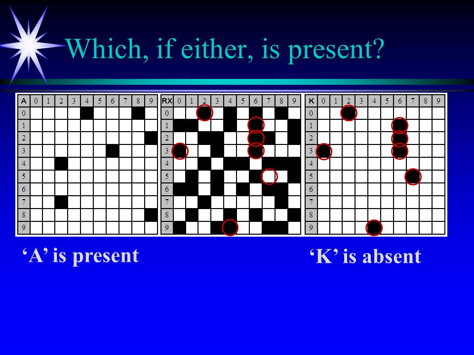 Which, if either, is present? 'A' is present 'K' is absent
