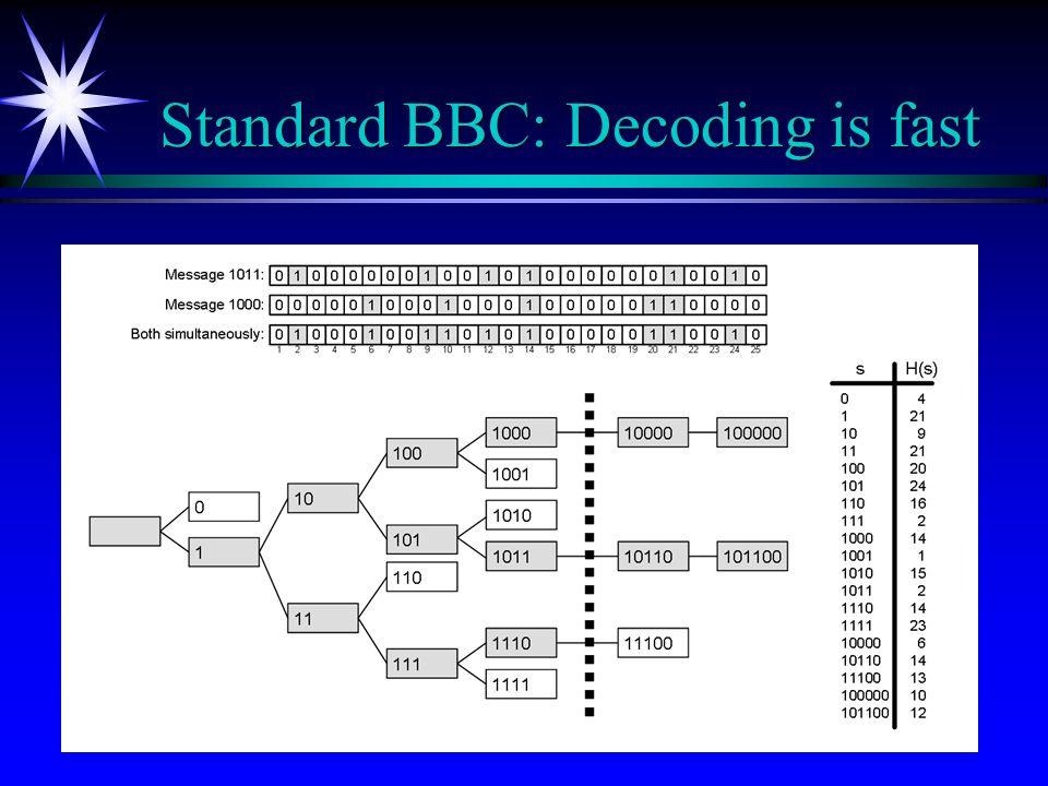 Standard BBC: Decoding is fast