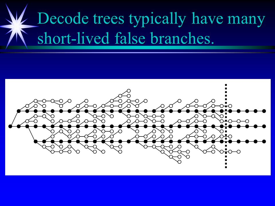 Decode trees typically have many short-lived false branches.