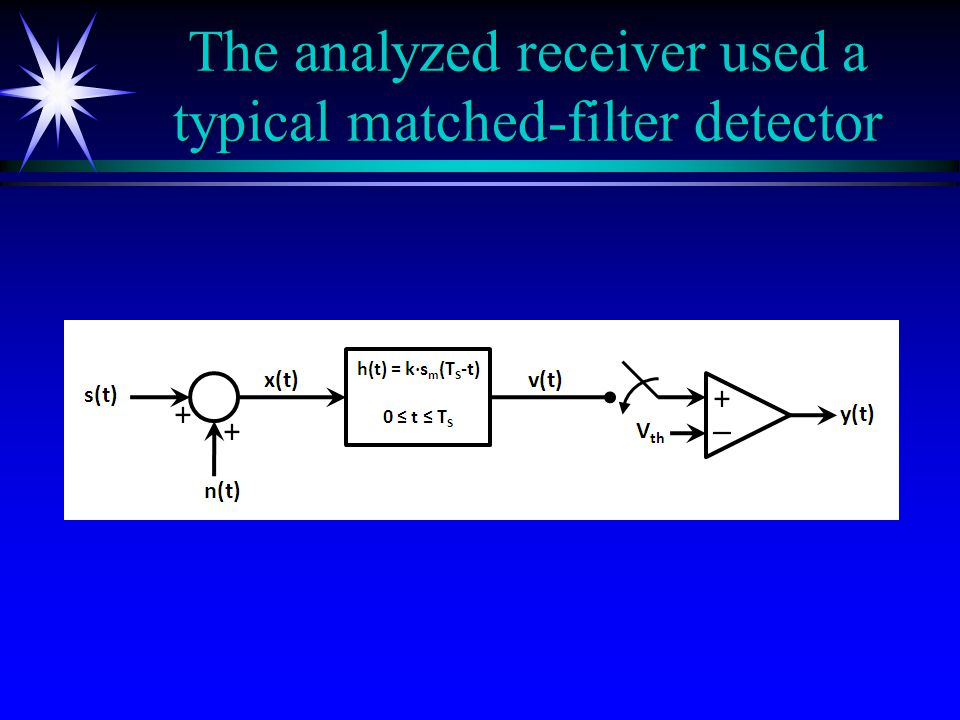 The analyzed receiver used a typical matched-filter detector