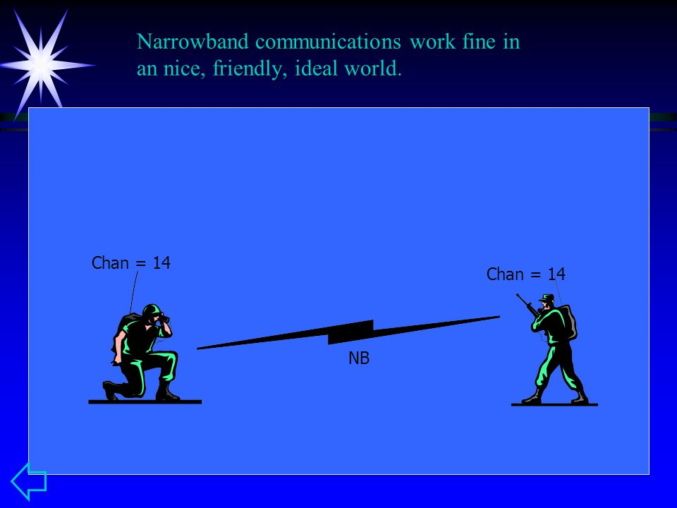 Narrowband communications work fine in an nice, friendly, ideal world. NB Chan = 14