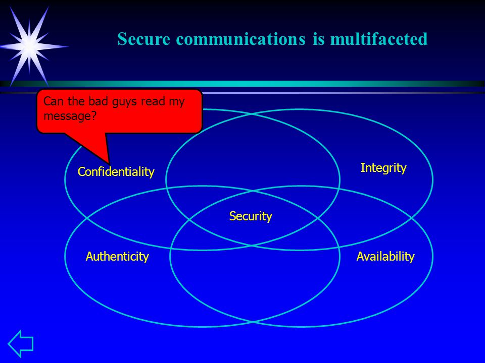 Confidentiality Integrity AuthenticityAvailability Security Can the bad guys read my message.