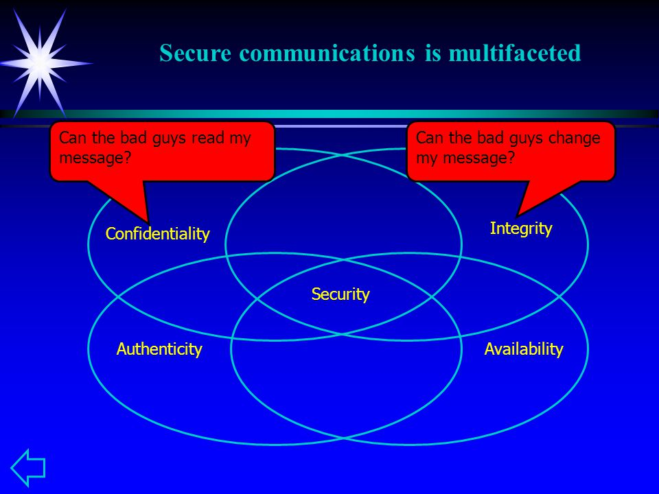 Confidentiality Integrity AuthenticityAvailability Security Can the bad guys change my message.
