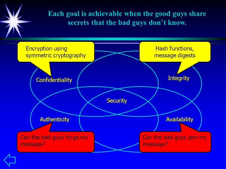 Confidentiality Integrity AuthenticityAvailability Security Can the bad guys jam my message.