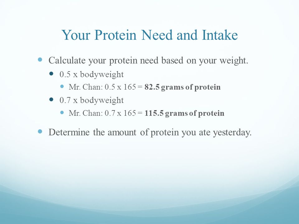 Your Protein Need and Intake Calculate your protein need based on your weight.