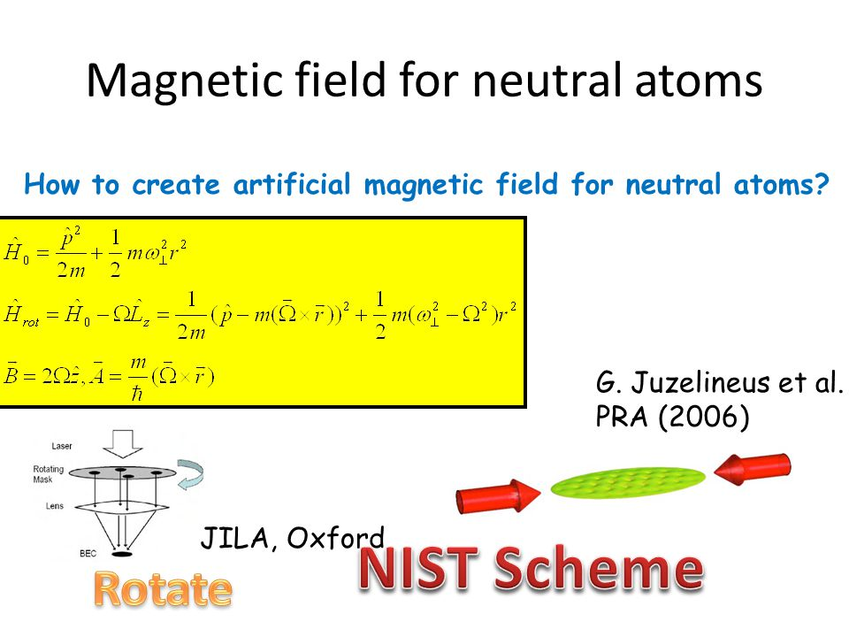 Magnetic field for neutral atoms How to create artificial magnetic field for neutral atoms.