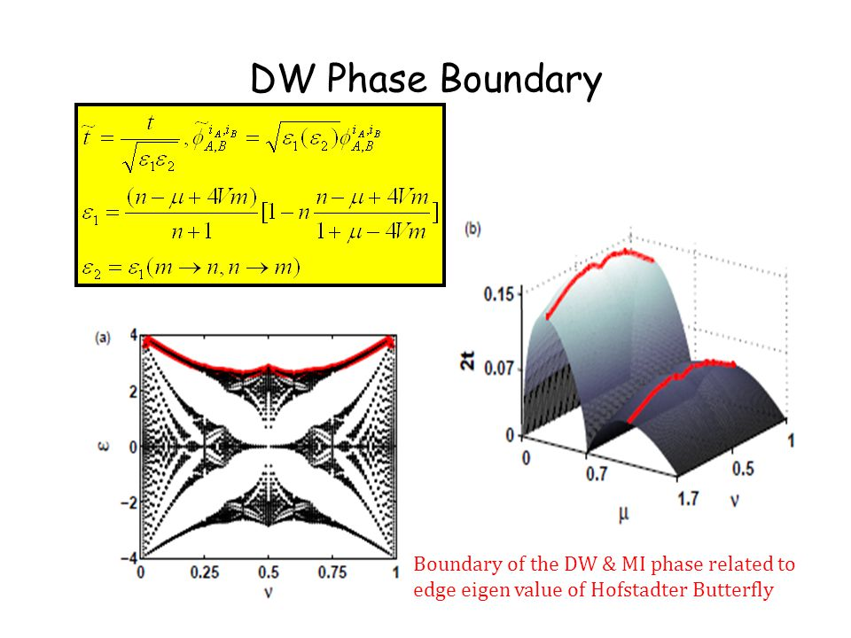DW Phase Boundary Boundary of the DW & MI phase related to edge eigen value of Hofstadter Butterfly