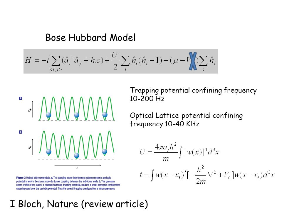 Bose Hubbard Model Trapping potential confining frequency 10-200 Hz Optical Lattice potential confining frequency 10-40 KHz I Bloch, Nature (review article)