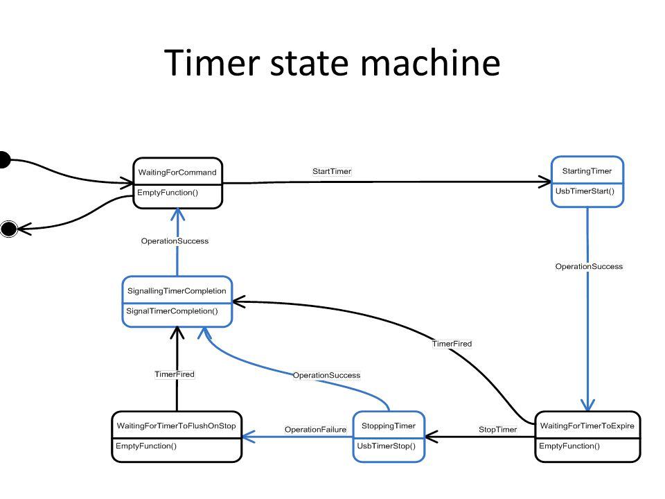 Timer state machine
