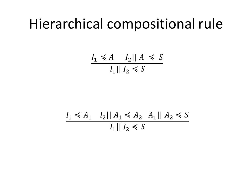 Simple hierarchical case Hierarchical compositional rule