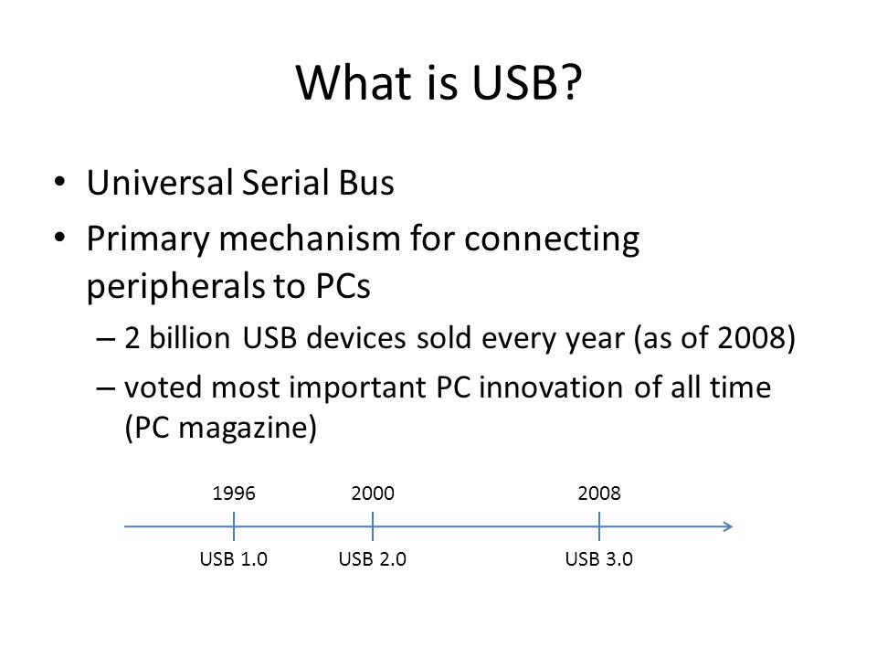 What is USB.