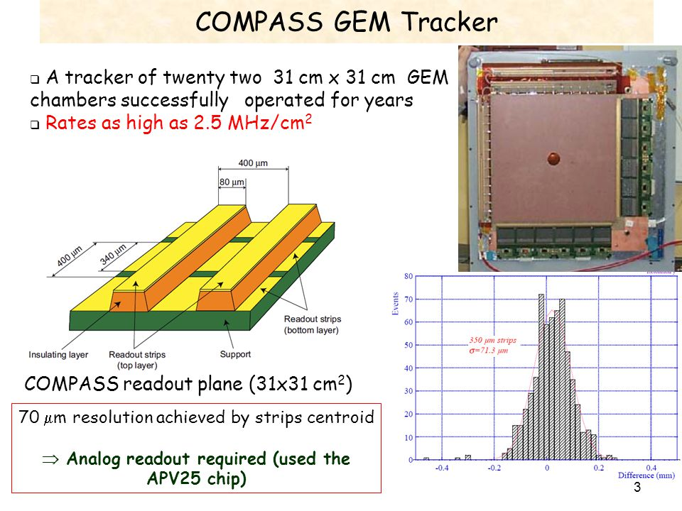 COMPASS readout plane (31x31 cm 2 ) 70  m resolution achieved by strips centroid  Analog readout required (used the APV25 chip) 3 COMPASS GEM Tracker  A tracker of twenty two 31 cm x 31 cm GEM chambers successfully operated for years  Rates as high as 2.5 MHz/cm 2