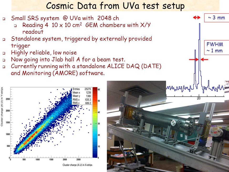 Cosmic Data from UVa test setup  Small SRS system @ UVa with 2048 ch  Reading 4 10 x 10 cm 2 GEM chambers with X/Y readout  Standalone system, triggered by externally provided trigger  Highly reliable, low noise  Now going into Jlab hall A for a beam test.