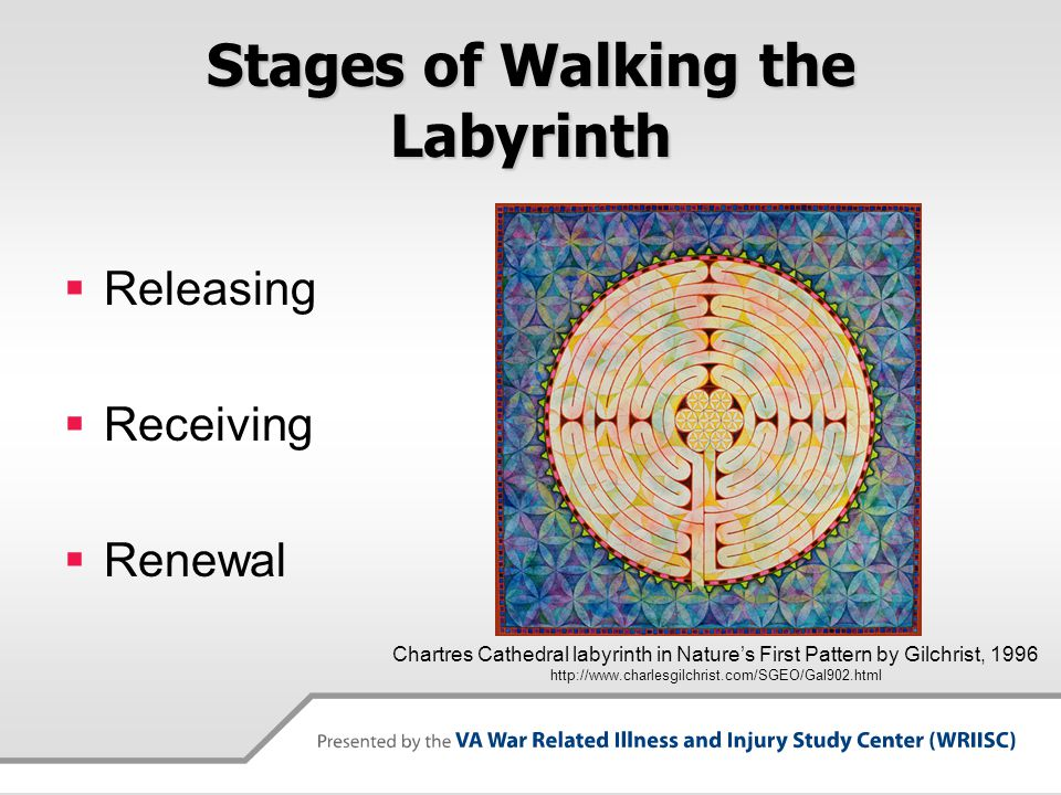 Stages of Walking the Labyrinth  Releasing  Receiving  Renewal Chartres Cathedral labyrinth in Nature's First Pattern by Gilchrist, 1996 http://www