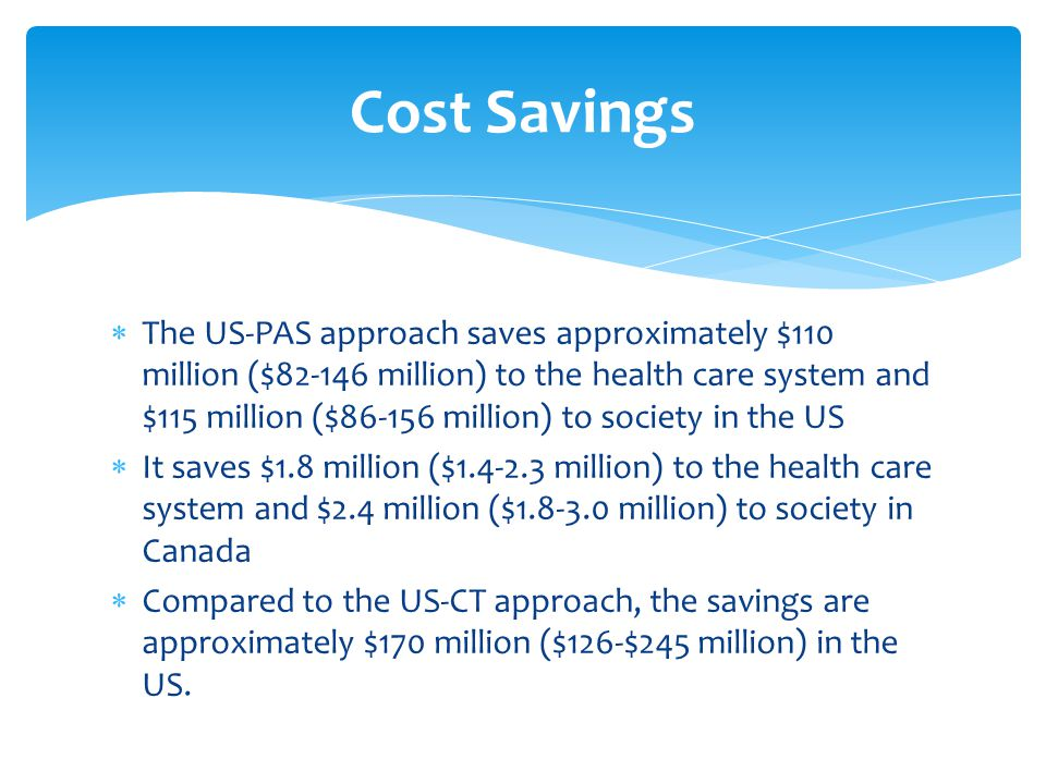  The US-PAS approach saves approximately $110 million ($82-146 million) to the health care system and $115 million ($86-156 million) to society in th
