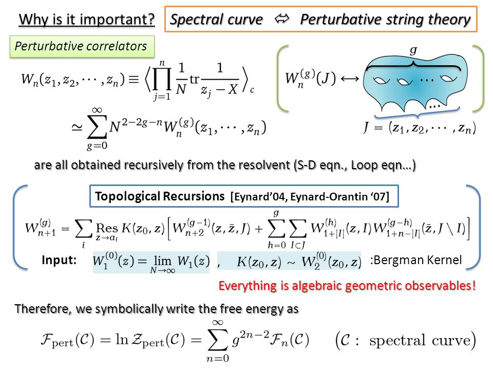 Why is it important? Spectral curve  Perturbative string theory Perturbative correlators are all obtained recursively from the resolvent (S-D eqn., L