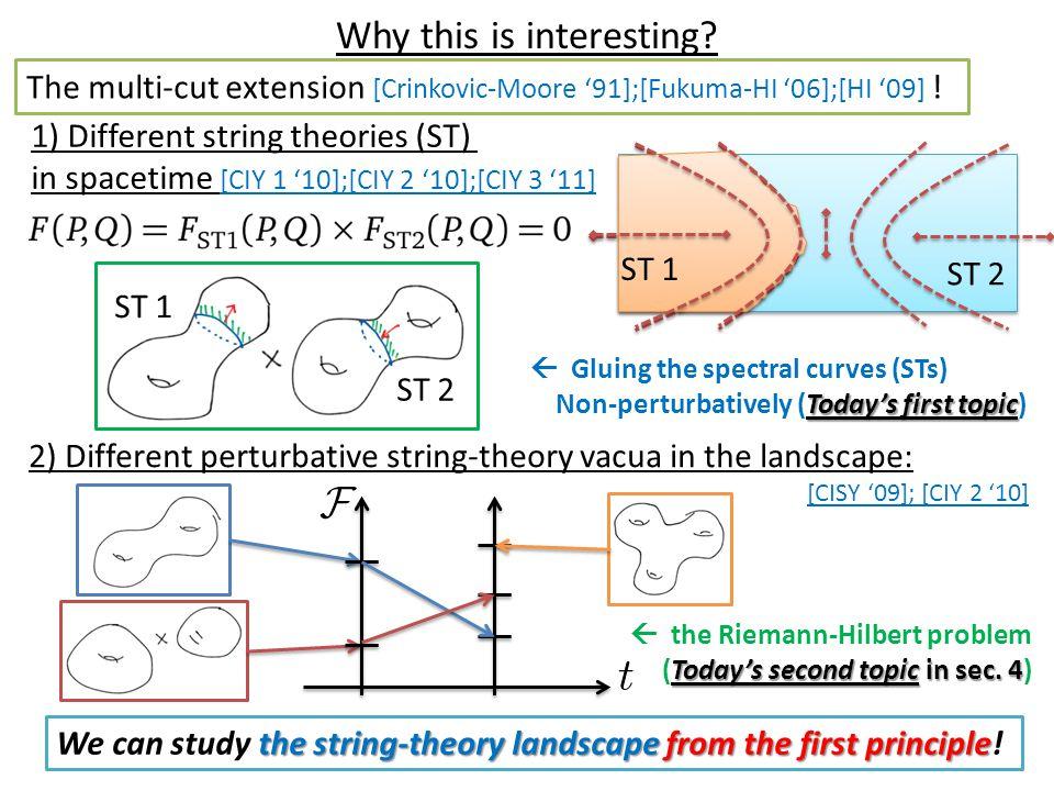 Why this is interesting. The multi-cut extension [Crinkovic-Moore '91];[Fukuma-HI '06];[HI '09] .