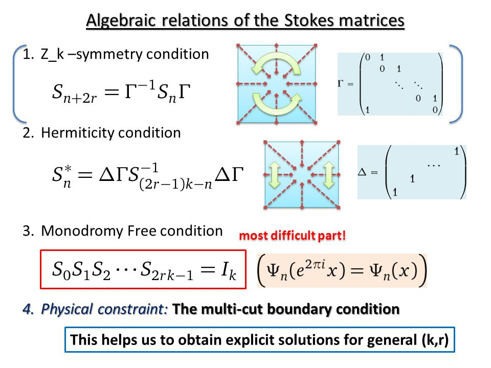 Algebraic relations of the Stokes matrices 1.Z_k –symmetry condition 2.Hermiticity condition 3.Monodromy Free condition 4.Physical constraint: The multi-cut boundary condition This helps us to obtain explicit solutions for general (k,r) most difficult part!