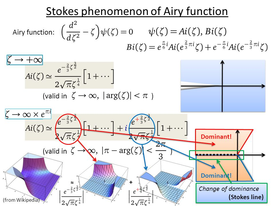 ≈ + (from Wikipedia) Stokes phenomenon of Airy function Airy function: (valid in ) Change of dominance (Stokes line) Change of dominance (Stokes line) Dominant!