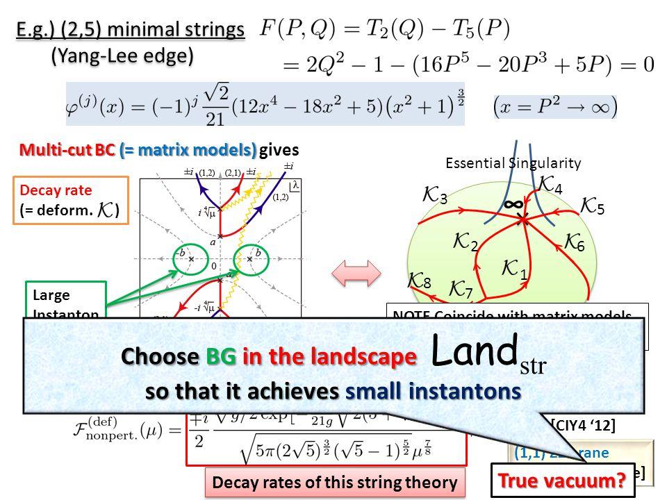 E.g.) (2,5) minimal strings (Yang-Lee edge) Multi-cut BC (= matrix models) Multi-cut BC (= matrix models) gives ∞ Essential Singularity 6 3 7 8 9 2 1 5 4 Free energy Decay rate (= deform.