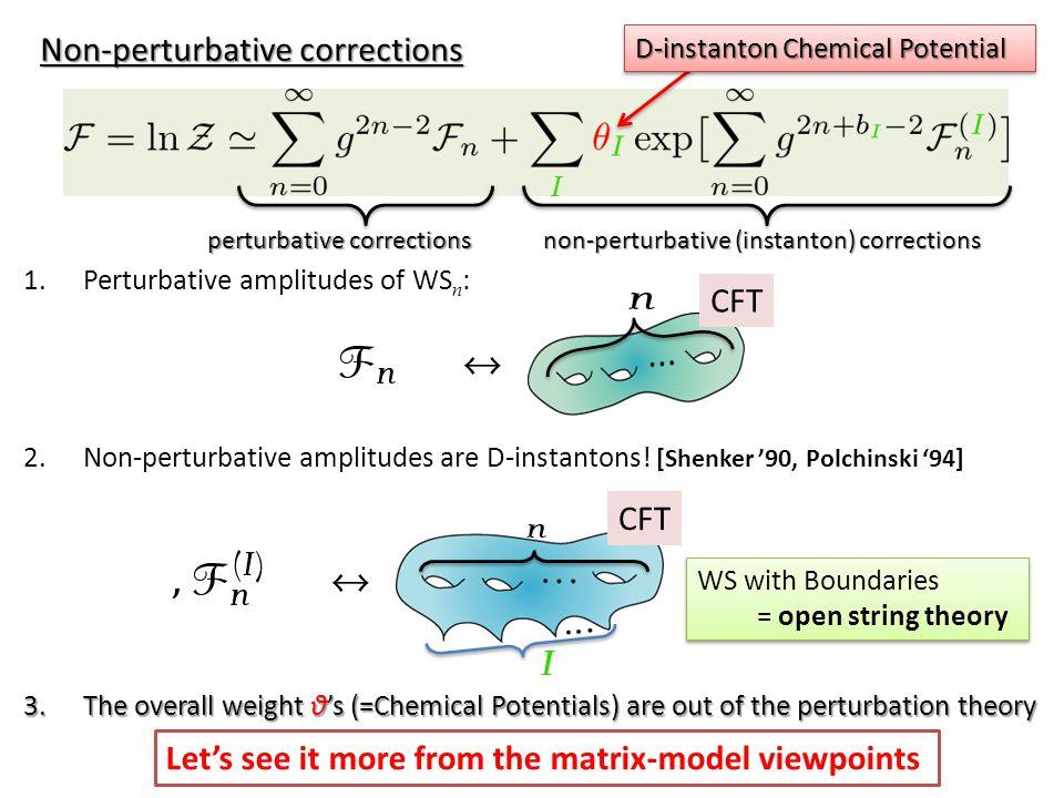 1.Perturbative amplitudes of WS n : 2.Non-perturbative amplitudes are D-instantons.