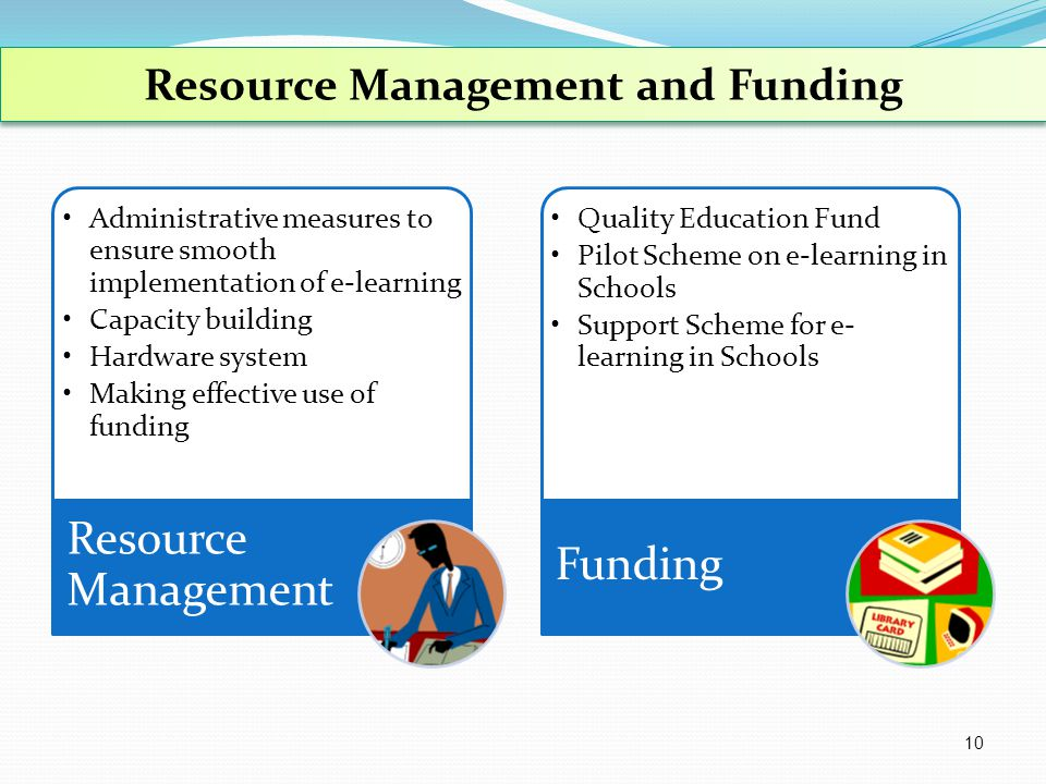 Resource Management and Funding Administrative measures to ensure smooth implementation of e-learning Capacity building Hardware system Making effective use of funding Resource Management Quality Education Fund Pilot Scheme on e-learning in Schools Support Scheme for e- learning in Schools Funding 10