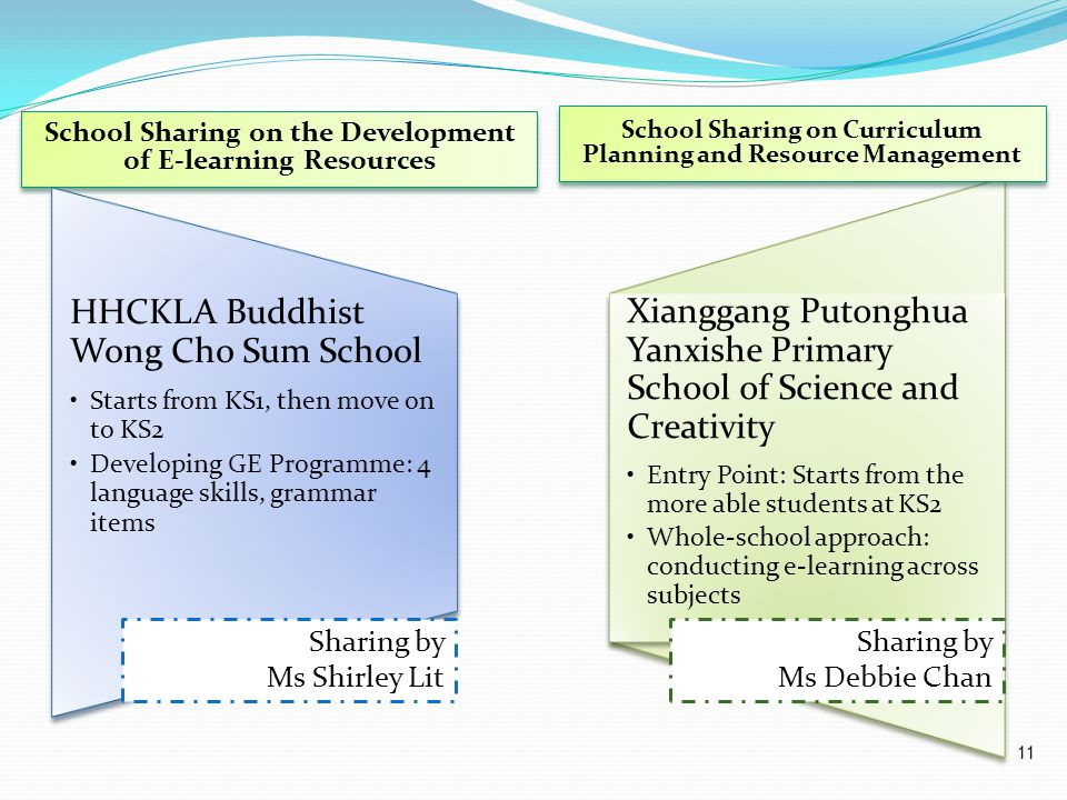 School Sharing on the Development of E-learning Resources 11 HHCKLA Buddhist Wong Cho Sum School Starts from KS1, then move on to KS2 Developing GE Programme: 4 language skills, grammar items Xianggang Putonghua Yanxishe Primary School of Science and Creativity Entry Point: Starts from the more able students at KS2 Whole-school approach: conducting e-learning across subjects Xianggang Putonghua Yanxishe Primary School of Science and Creativity Entry Point: Starts from the more able students at KS2 Whole-school approach: conducting e-learning across subjects School Sharing on Curriculum Planning and Resource Management Sharing by Ms Debbie Chan Sharing by Ms Shirley Lit