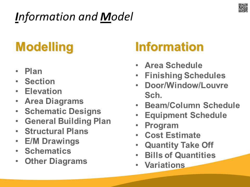 InformationModelling Plan Section Elevation Area Diagrams Schematic Designs General Building Plan Structural Plans E/M Drawings Schematics Other Diagr