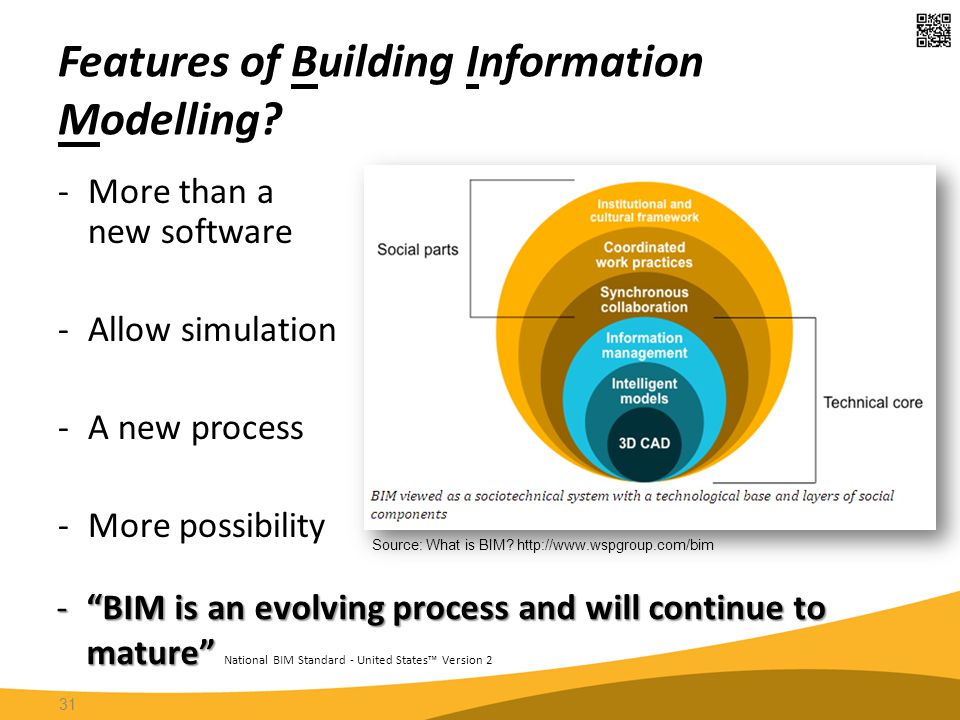 Features of Building Information Modelling? -More than a new software -Allow simulation -A new process -More possibility 31 Source: What is BIM? http: